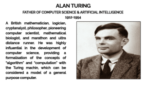 Father of computer science Alan Turing