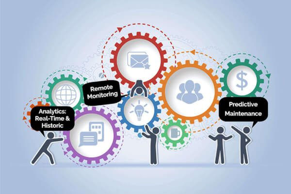 Smart Manufacturing: Industry 4.0 | Remote Monitoring, Predictive Maintenance and Real Time Advanced Analytics