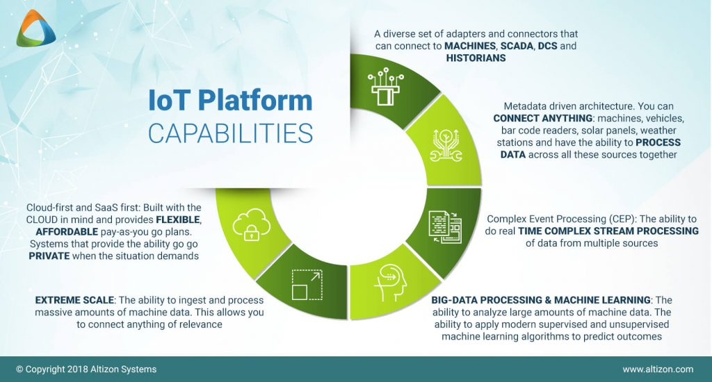 IoT – SCADA: Complementary technologies for Industry 4 0