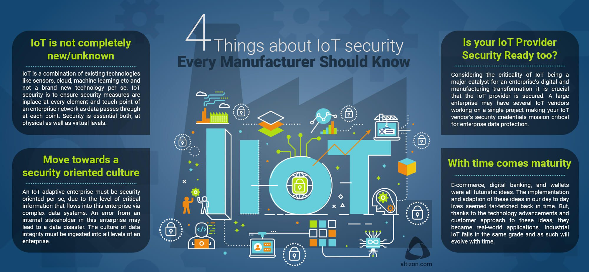 Technology Management Image: 4 Things About IoT Security Before Embarking On An