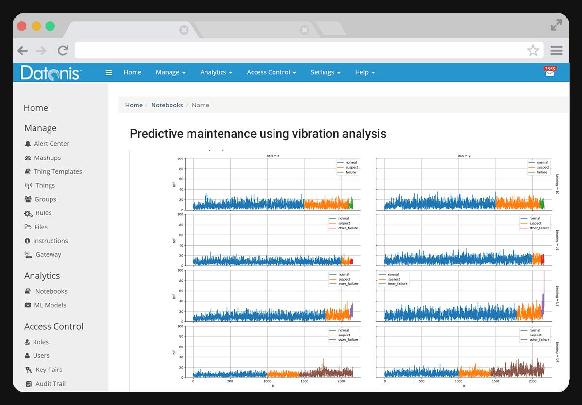 datonis-iot-platform-screenshot